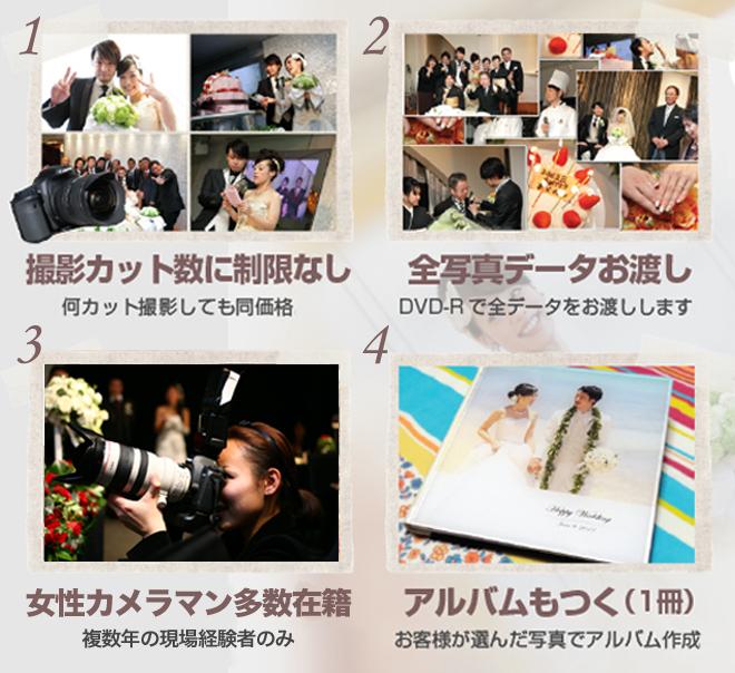 結婚式・披露宴の当日写真撮影制作の流れ