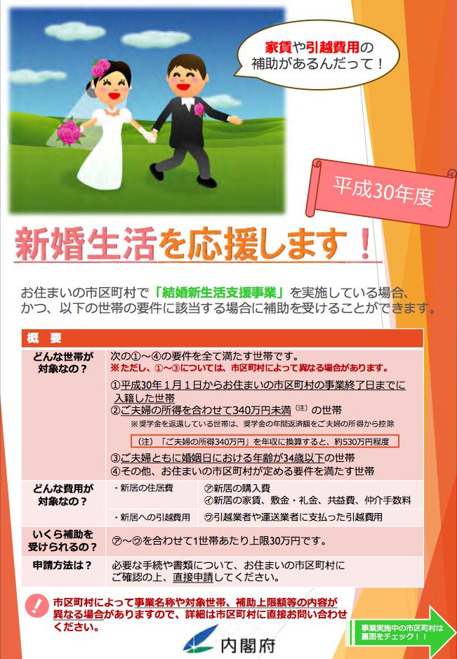結婚生活支援事業補助金