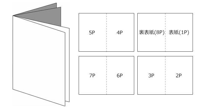 プロフィールブックサイズ