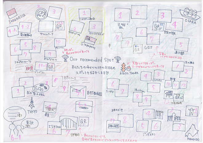 プロフィールブック下書きデザインガイド