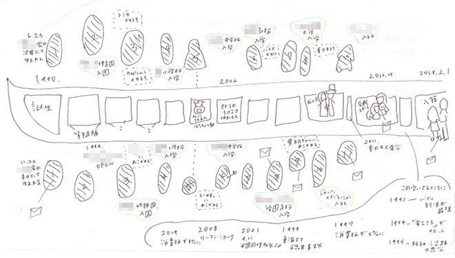 ウエディングパンフレットデザインガイド