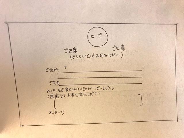 【結婚式・披露宴】オリジナルデザインで作る返信用葉書制作ガイド